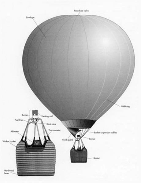 Полети с балон - България